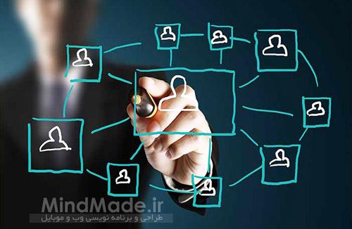 اهمیت شبکه سازی در کسب درآمد با برنامه نویسی